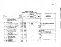 Finansijski plan za 2014. godinu.
