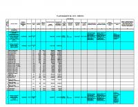 Plan javnih nabavki za 2014.