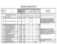 Predlog izmena finansijskog plana za 2014.